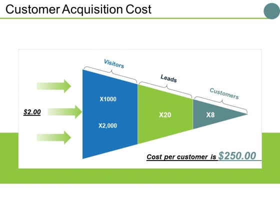 Customer Acquisition Cost Template 3 Ppt PowerPoint Presentation Outline Gridlines