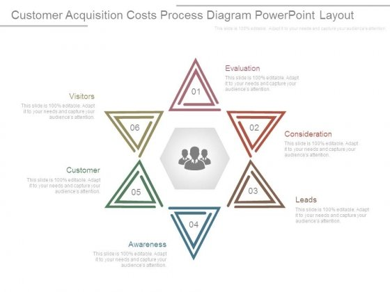 Customer Acquisition Costs Process Diagram Powerpoint Layout