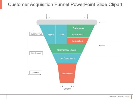 Customer Acquisition Funnel Powerpoint Slide Clipart