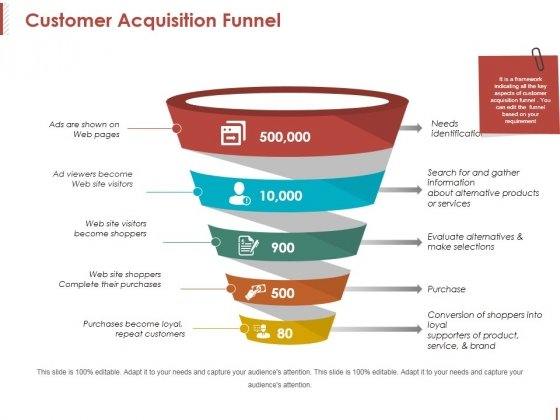 Customer Acquisition Funnel Ppt PowerPoint Presentation Pictures Summary