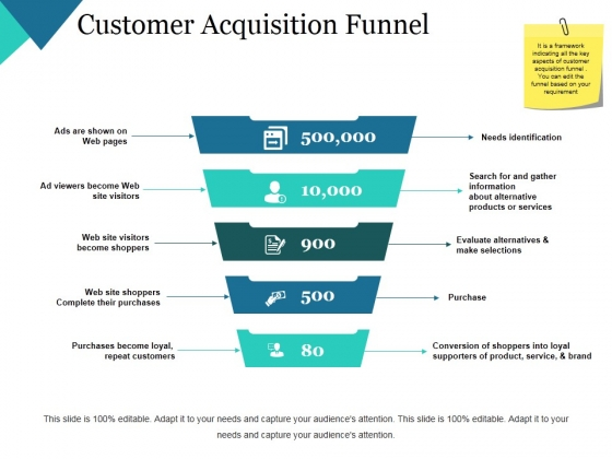 Customer Acquisition Funnel Ppt PowerPoint Presentation Styles Good