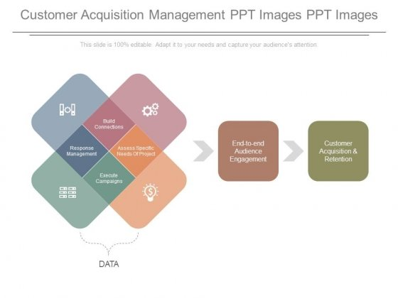 Customer Acquisition Management Ppt Images Ppt Images