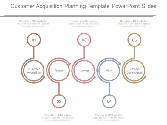 Customer Acquisition Planning Template Powerpoint Slides ...
