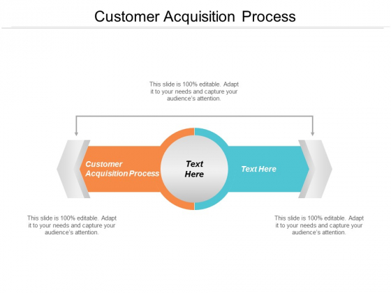 Customer Acquisition Process Ppt Powerpoint Presentation Portfolio Design Templates Cpb