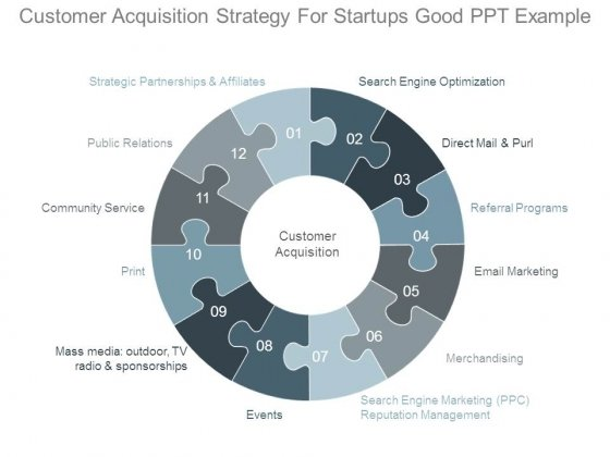 Customer Acquisition Strategy For Startups Good Ppt Example