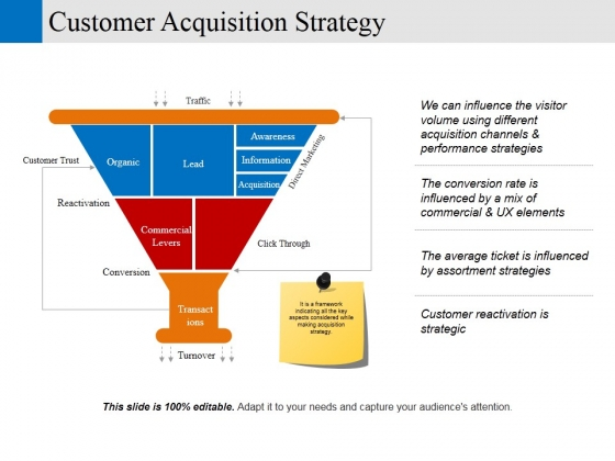 customer acquisition strategy ppt powerpoint presentation summary sample