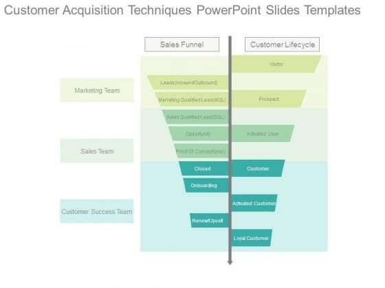 Customer Acquisition Techniques Powerpoint Slides Templates