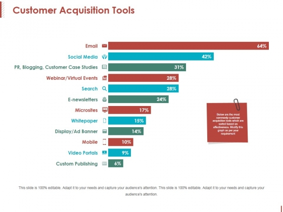 Customer Acquisition Tools Ppt PowerPoint Presentation Model Deck