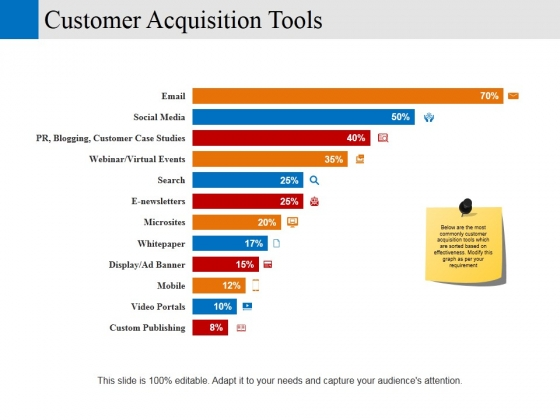 customer acquisition tools ppt powerpoint presentation styles information