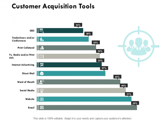 Customer Acquisition Tools Slide Strategy Ppt PowerPoint Presentation Layouts Gallery