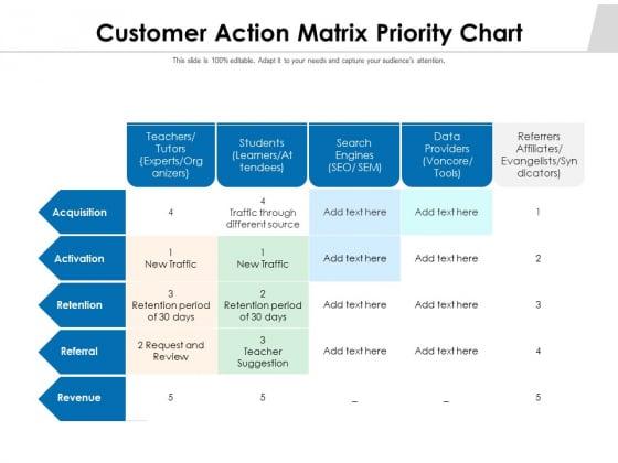 Customer Action Matrix Priority Chart Ppt PowerPoint Presentation Gallery Slides PDF
