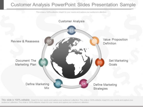 Customer Analysis Powerpoint Slides Presentation Sample