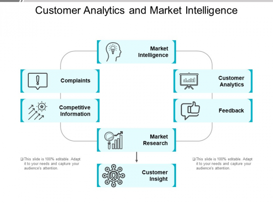 Customer Analytics And Market Intelligence Ppt PowerPoint Presentation Gallery Ideas