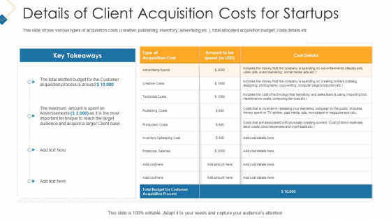 Customer Attainment Price To Gain New Clients Details Of Client Acquisition Costs For Startups Pictures PDF