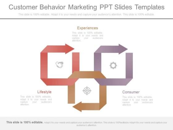Customer Behavior Marketing Ppt Slides Templates