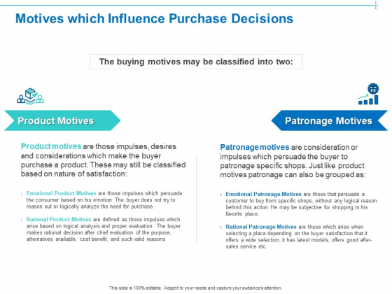 Customer Buying Judgment Process Motives Which Influence Purchase Decisions Background PDF