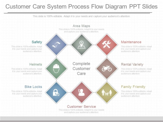 Customer Care System Process Flow Diagram Ppt Slides Powerpoint