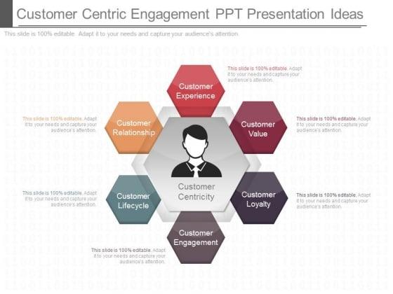 Customer Centric Engagement Ppt Presentation Ideas