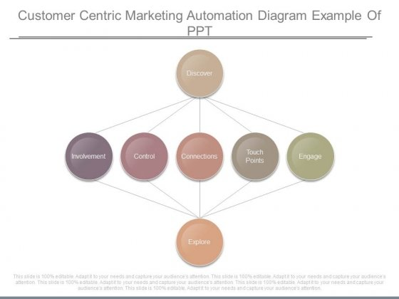 Customer Centric Marketing Automation Diagram Example Of Ppt