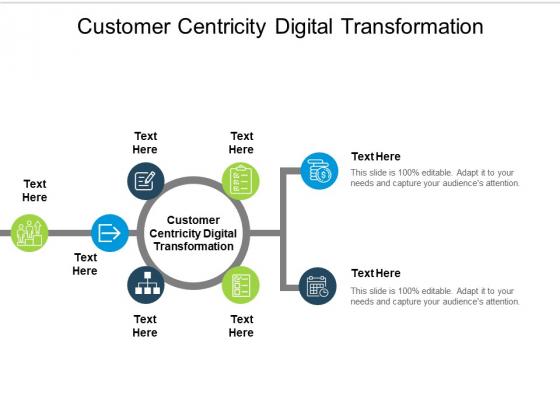 Customer Centricity Digital Transformation Ppt PowerPoint Presentation Slides Master Slide Cpb