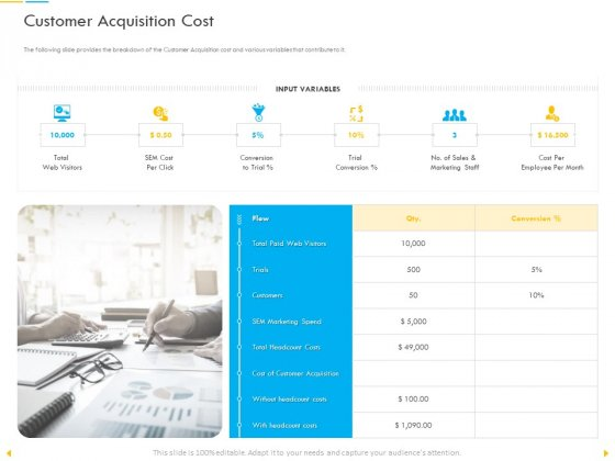 Customer Churn Prediction And Prevention Customer Acquisition Cost Pictures PDF