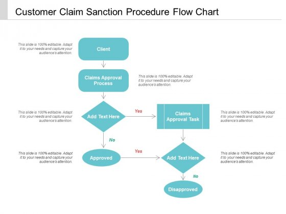 Customer Claim Sanction Procedure Flow Chart Ppt Powerpoint Presentation Gallery Example