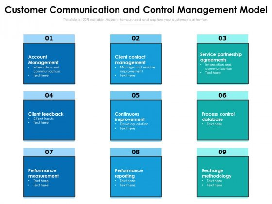 Customer Communication And Control Management Model Ppt PowerPoint Presentation Diagram Templates PDF