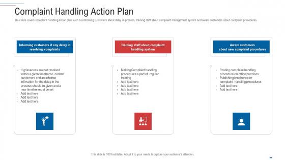Customer Complaint Handling Process Complaint Handling Action Plan Template PDF