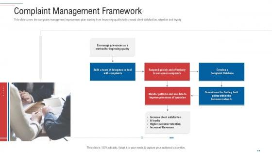 Customer Complaint Handling Process Complaint Management Framework Ideas PDF
