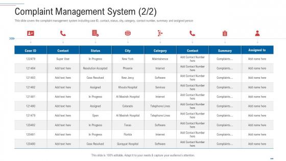 Customer Complaint Handling Process Complaint Management System Status Portrait PDF