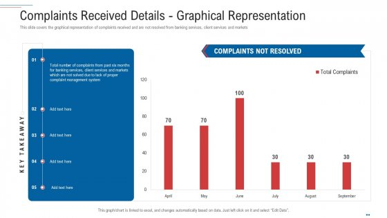 Customer Complaint Handling Process Complaints Received Details Graphical Representation Slides PDF