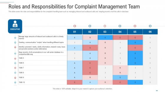 Customer Complaint Handling Process Roles And Responsibilities For Complaint Management Team Rules PDF