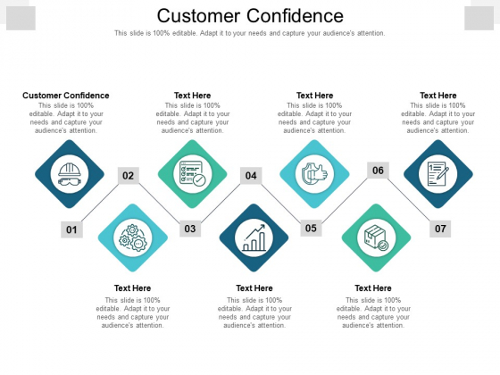 Customer Confidence Ppt PowerPoint Presentation Layouts Pictures Cpb Pdf