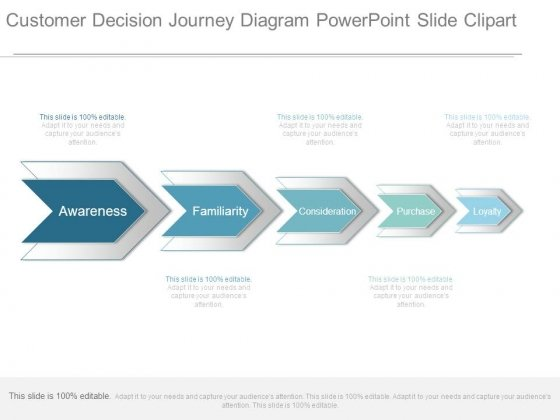 Customer Decision Journey Diagram Powerpoint Slide Clipart
