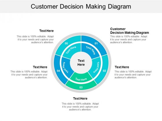 Customer Decision Making Diagram Ppt PowerPoint Presentation Pictures Designs Download Cpb