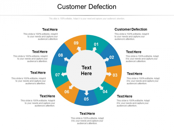 Customer Defection Ppt PowerPoint Presentation Infographic Template Influencers Cpb Pdf