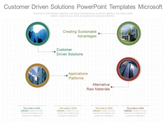 Customer Driven Solutions Powerpoint Templates Microsoft