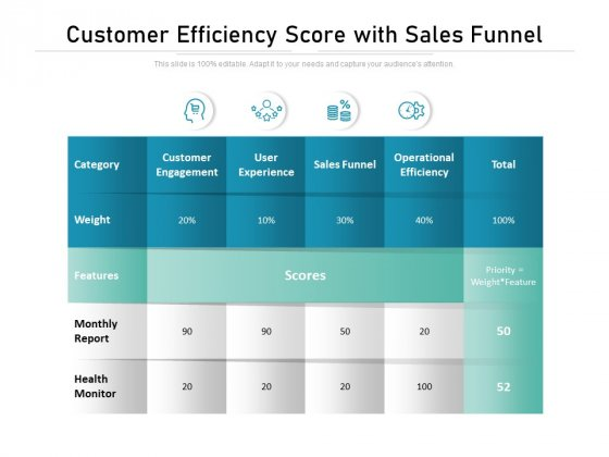 Customer Efficiency Score With Sales Funnel Ppt PowerPoint Presentation Icon Outline PDF