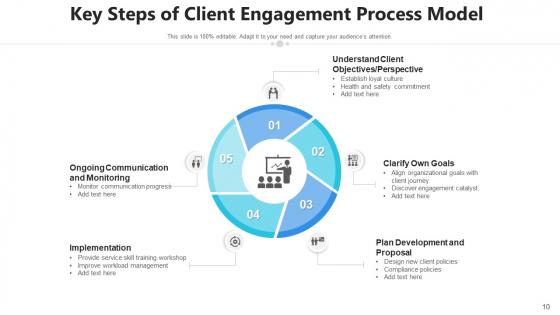 Customer_Engagement_Framework_Growth_Retain_Ppt_PowerPoint_Presentation_Complete_Deck_With_Slides_Slide_10