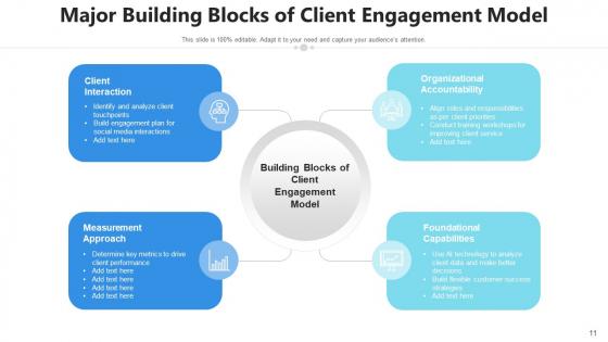 Customer_Engagement_Framework_Growth_Retain_Ppt_PowerPoint_Presentation_Complete_Deck_With_Slides_Slide_11