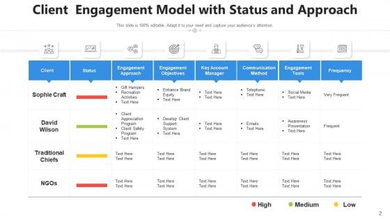 Customer_Engagement_Framework_Growth_Retain_Ppt_PowerPoint_Presentation_Complete_Deck_With_Slides_Slide_2