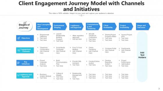 Customer_Engagement_Framework_Growth_Retain_Ppt_PowerPoint_Presentation_Complete_Deck_With_Slides_Slide_3