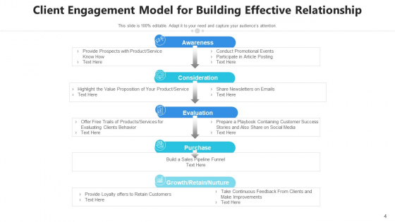 Customer_Engagement_Framework_Growth_Retain_Ppt_PowerPoint_Presentation_Complete_Deck_With_Slides_Slide_4