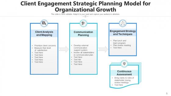 Customer_Engagement_Framework_Growth_Retain_Ppt_PowerPoint_Presentation_Complete_Deck_With_Slides_Slide_5