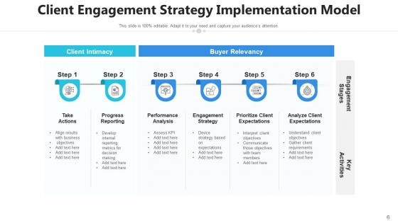 Customer_Engagement_Framework_Growth_Retain_Ppt_PowerPoint_Presentation_Complete_Deck_With_Slides_Slide_6