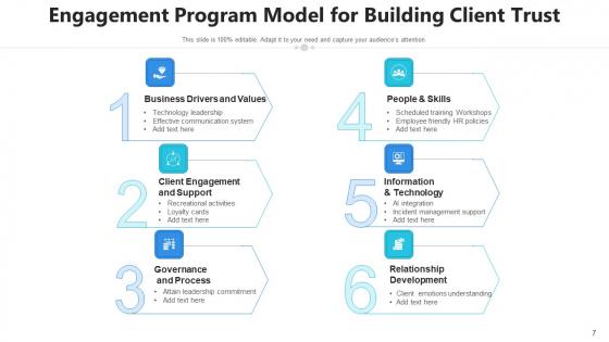Customer_Engagement_Framework_Growth_Retain_Ppt_PowerPoint_Presentation_Complete_Deck_With_Slides_Slide_7
