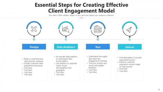 Customer_Engagement_Framework_Growth_Retain_Ppt_PowerPoint_Presentation_Complete_Deck_With_Slides_Slide_9