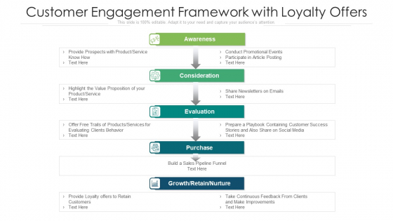 Customer Engagement Framework With Loyalty Offers Formats PDF