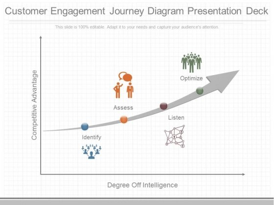 Customer Engagement Journey Diagram Presentation Deck