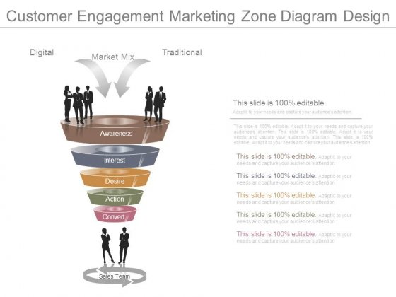 Customer Engagement Marketing Zone Diagram Design